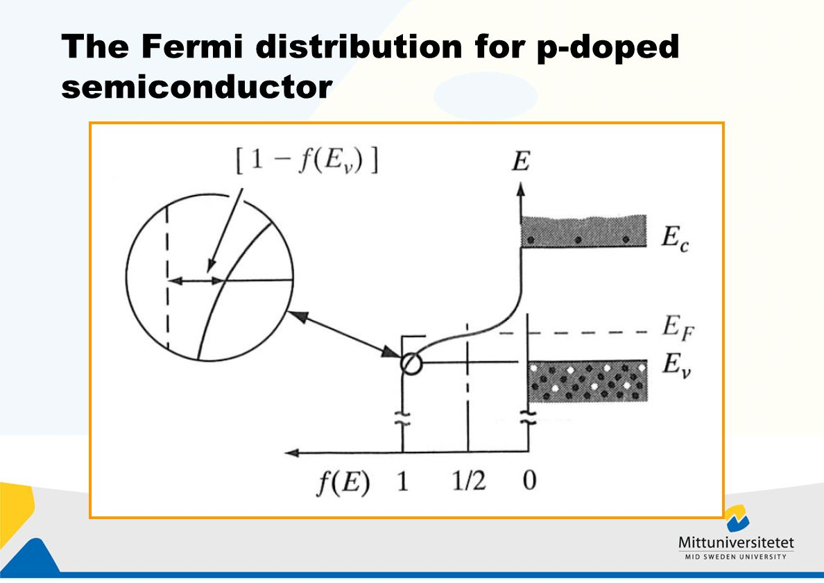 Introduction to semiconductor technology outline 3 energy bands 6 the fermi distribution for p doped semiconductor pooptronica