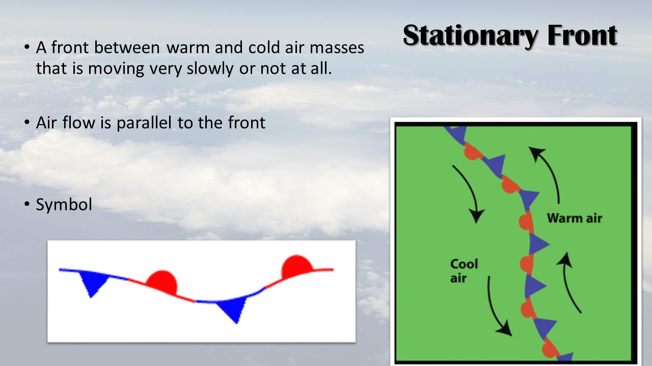 Met 102 pacific climates and cultures lecture 15 air masses 23 stationary biocorpaavc Images