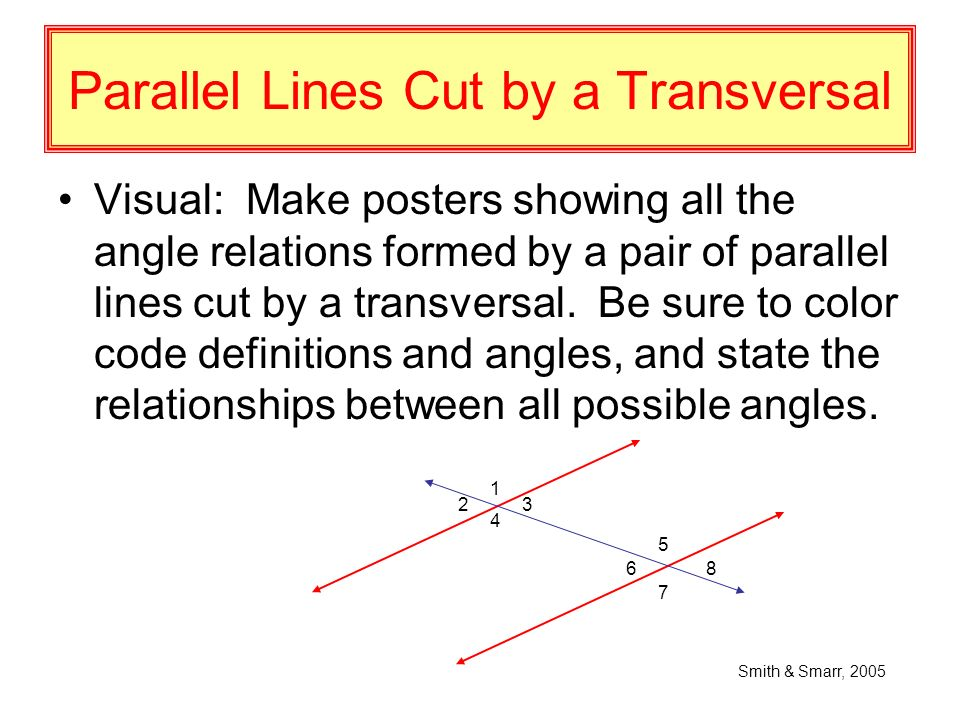 Parallel Lines Cut By A Transversal Visual: Make Posters Showing All The  Angle Relations Formed