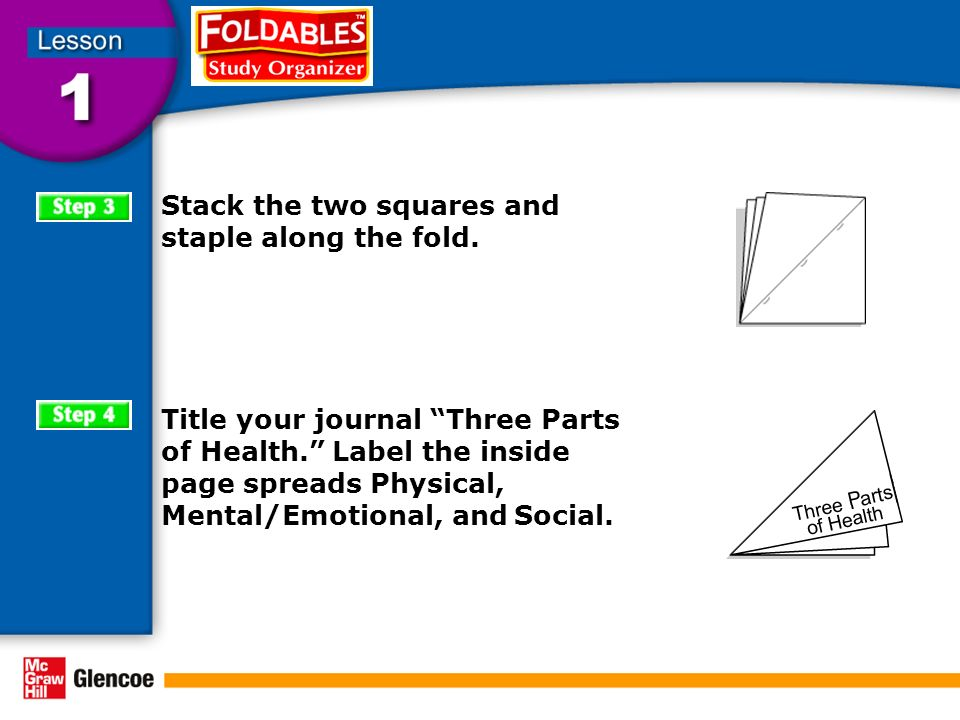 "Stack the two squares and staple along the fold. Title your journal ""Three Parts of Health."" Label the inside page spreads Physical, Mental/Emotional,"