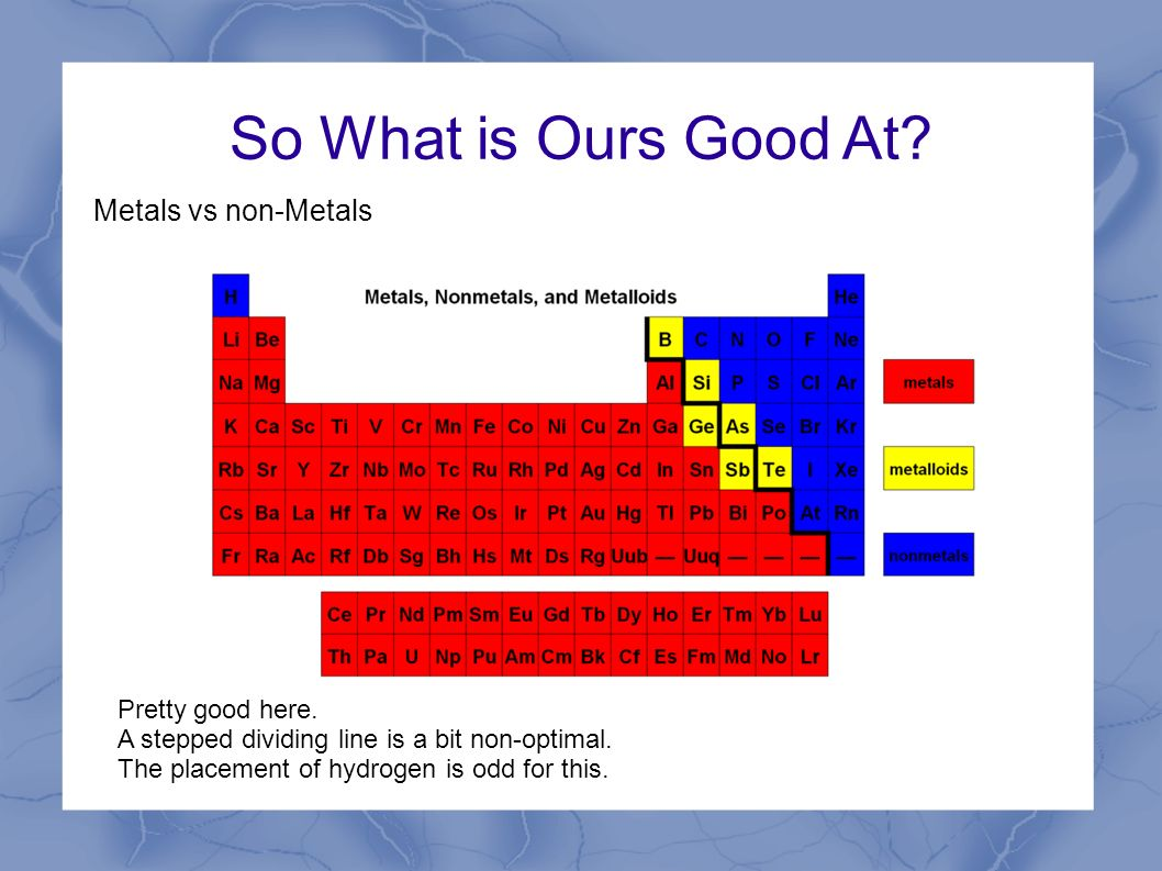 Pretty periodic table images periodic table images periodicity why is the periodic table this goofy shape ppt so what is ours good at gamestrikefo Choice Image