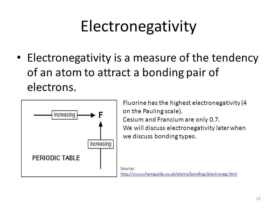 Periodic law chemistry i 1 2 group ia alkali metals group iia electronegativity electronegativity is a measure of the tendency of an atom to attract a bonding pair 15 periodic trends urtaz Images