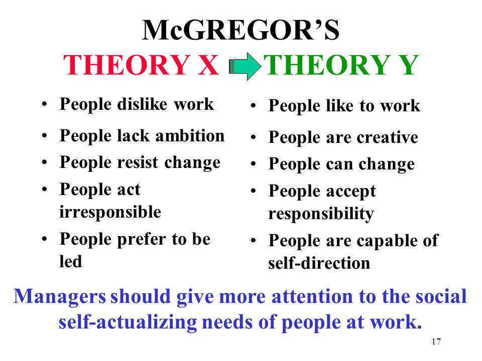 17 McGREGOR'S THEORY X THEORY Y People dislike work People lack ambition People resist change People act irresponsible People prefer to be led People