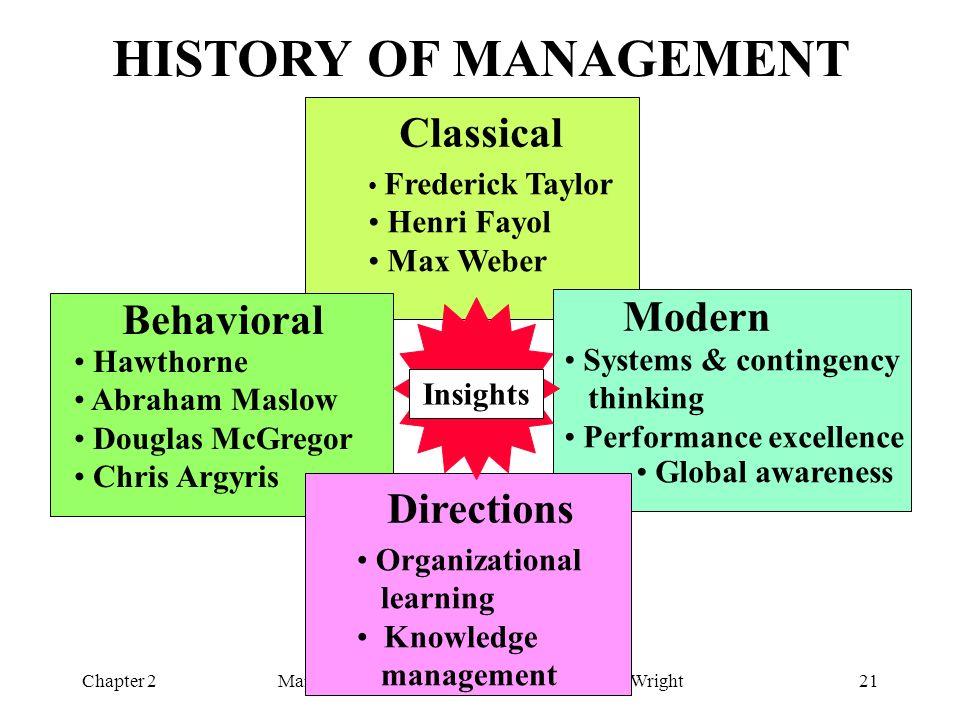 Chapter 2Management Fundamentals - Schermerhorn & Wright21 HISTORY OF MANAGEMENT Insights Classical Frederick Taylor Henri Fayol Max Weber Behavioral