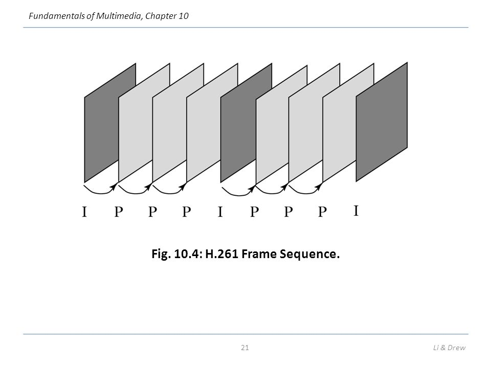 Fundamentals of Multimedia, Chapter 10 Fig. 10.4: H.261 Frame Sequence. 21Li & Drew