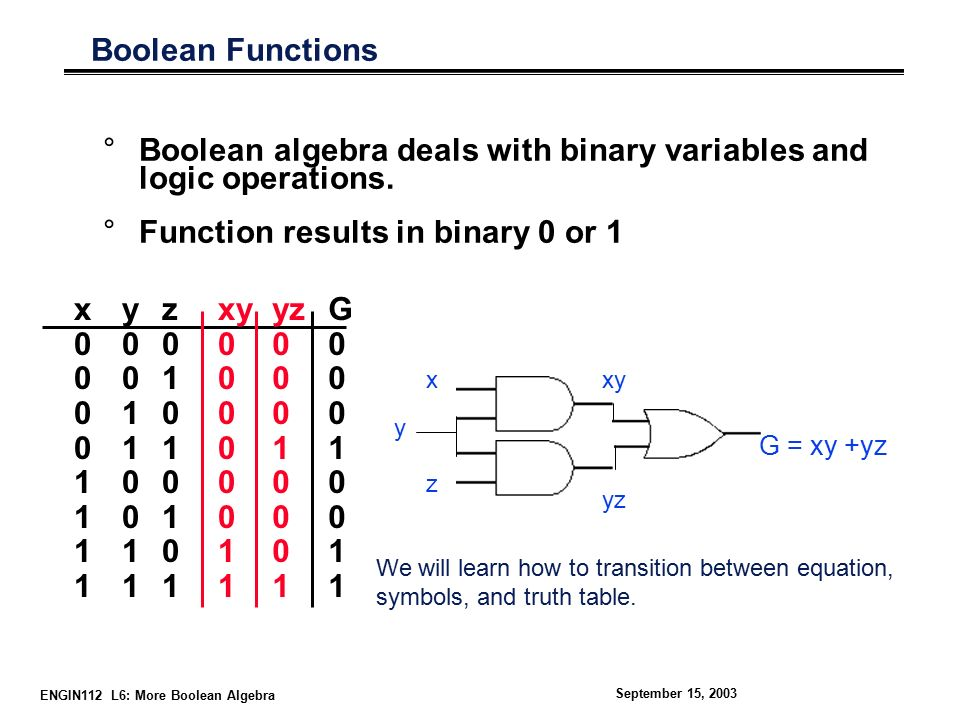 ENGIN112 L6: More Boolean Algebra September 15, 2003 Boolean Functions °Boolean algebra deals with binary variables and logic operations.