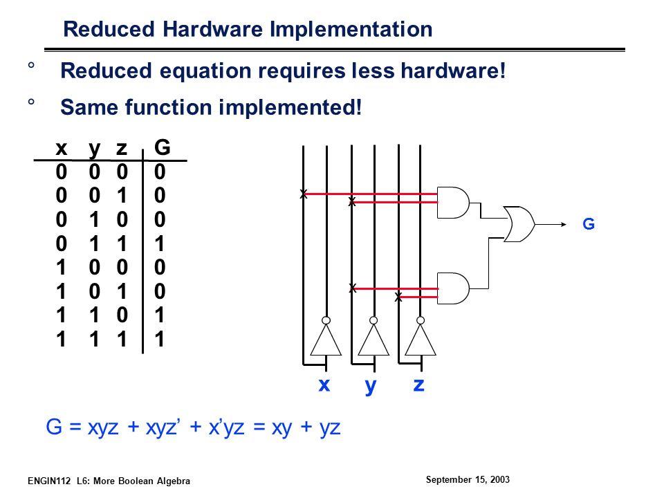 ENGIN112 L6: More Boolean Algebra September 15, 2003 Reduced Hardware Implementation °Reduced equation requires less hardware.