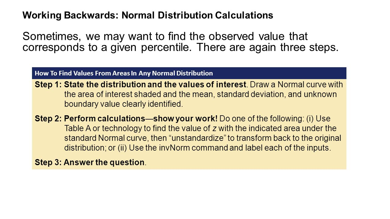 Chapter 2 modeling distributions of data objectives swbat 1find working backwards normal distribution calculations sometimes we may want to find the observed value ccuart Image collections