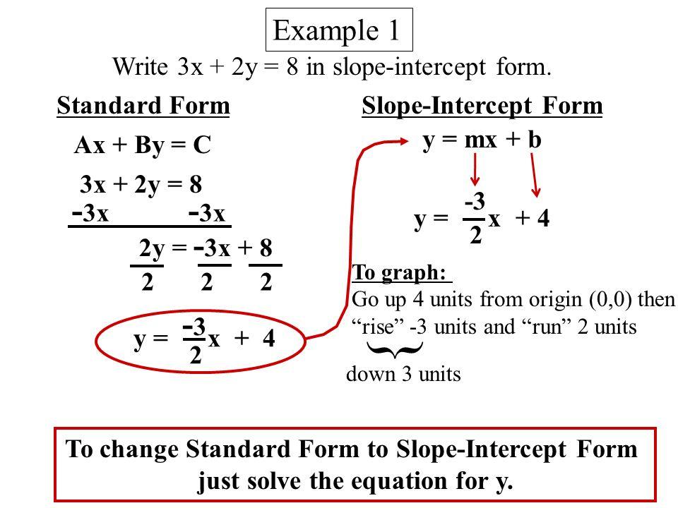Converting Standard Form To Slope Intercept Form Worksheet – Slope Intercept Form to Standard Form Worksheet