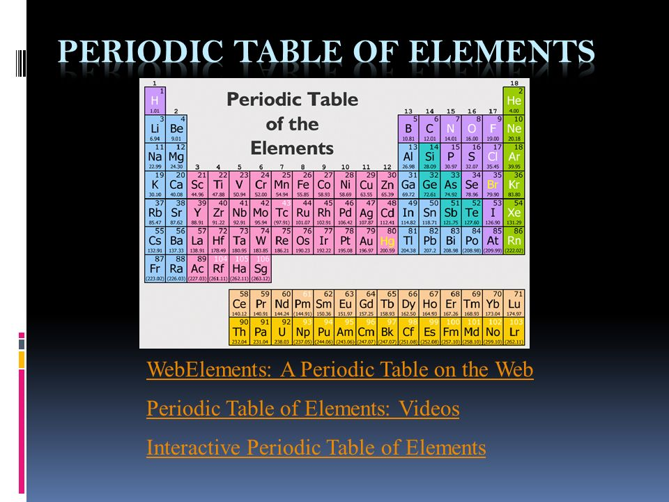 Webelements a periodic table on the web periodic table of elements 1 webelements a periodic table on the web periodic table of elements videos interactive periodic table of elements urtaz Choice Image