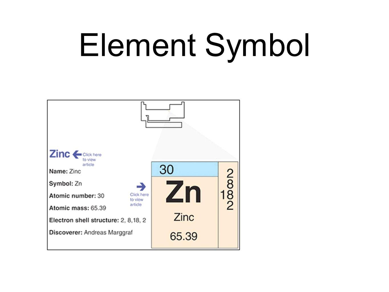 2 element symbol element symbol 3 periodic table - Periodic Table Atomic Mass Zinc