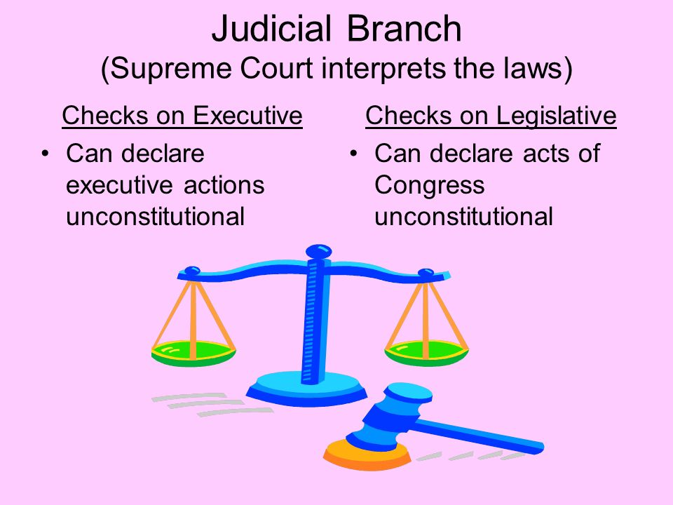 Judicial Branch (Supreme Court interprets the laws) Checks on Executive Can declare executive actions unconstitutional Checks on Legislative Can declare acts of Congress unconstitutional