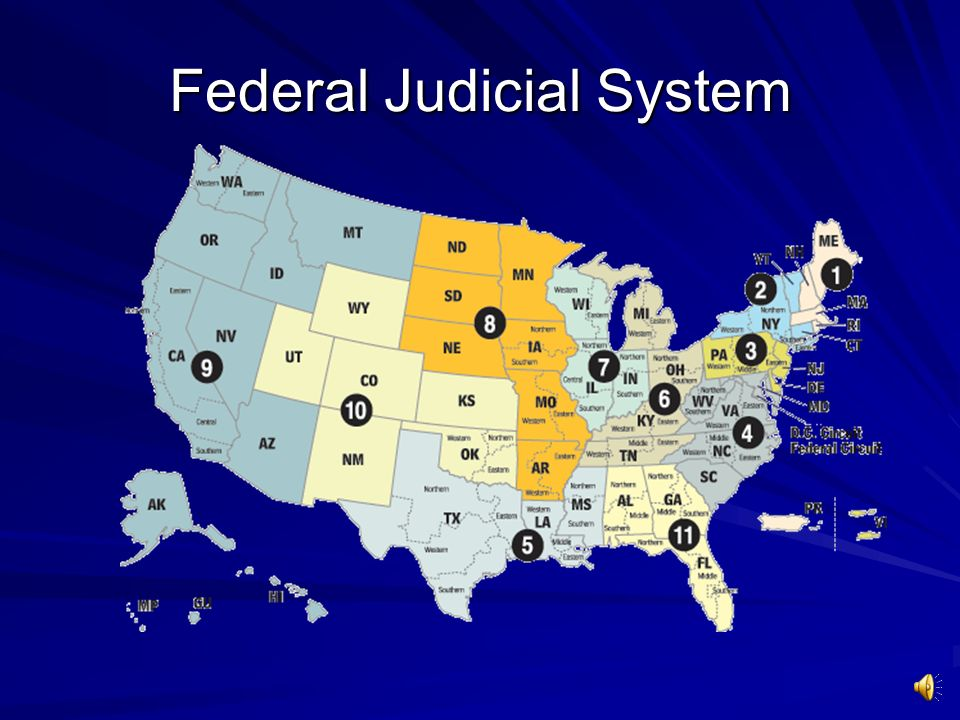 PUBLIC SCHOOL LAW Part Primary Legal SourcesJudicial Ppt - Us court districts map