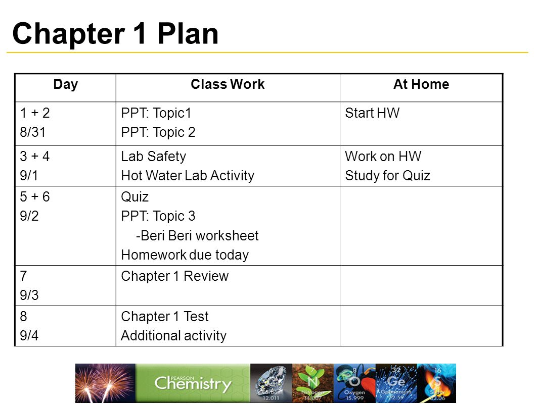 worksheet Introduction To Chemistry Worksheet allied health chemistry crosby high school chapter 1 introduction 3 chapter
