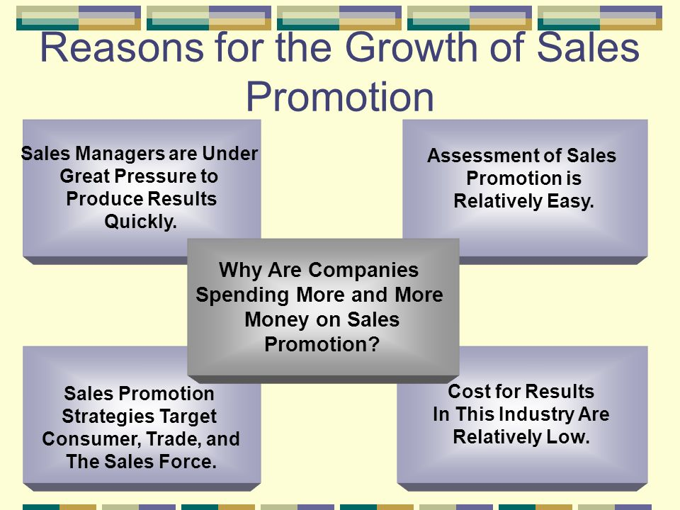 "1 Sales Promotions. 2 Sales Promotion ""Sales Promotion is a ..."