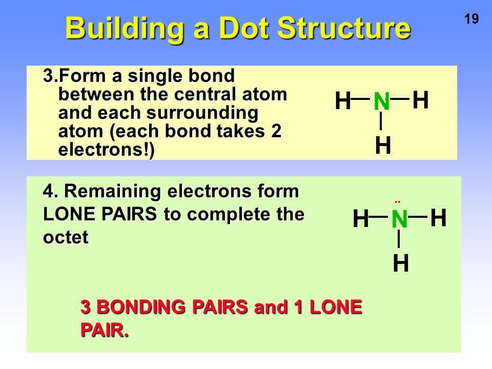 19 3.Form a single bond between the central atom and each surrounding atom (each bond takes 2 electrons!) H H H N Building a Dot Structure H H H N 4.
