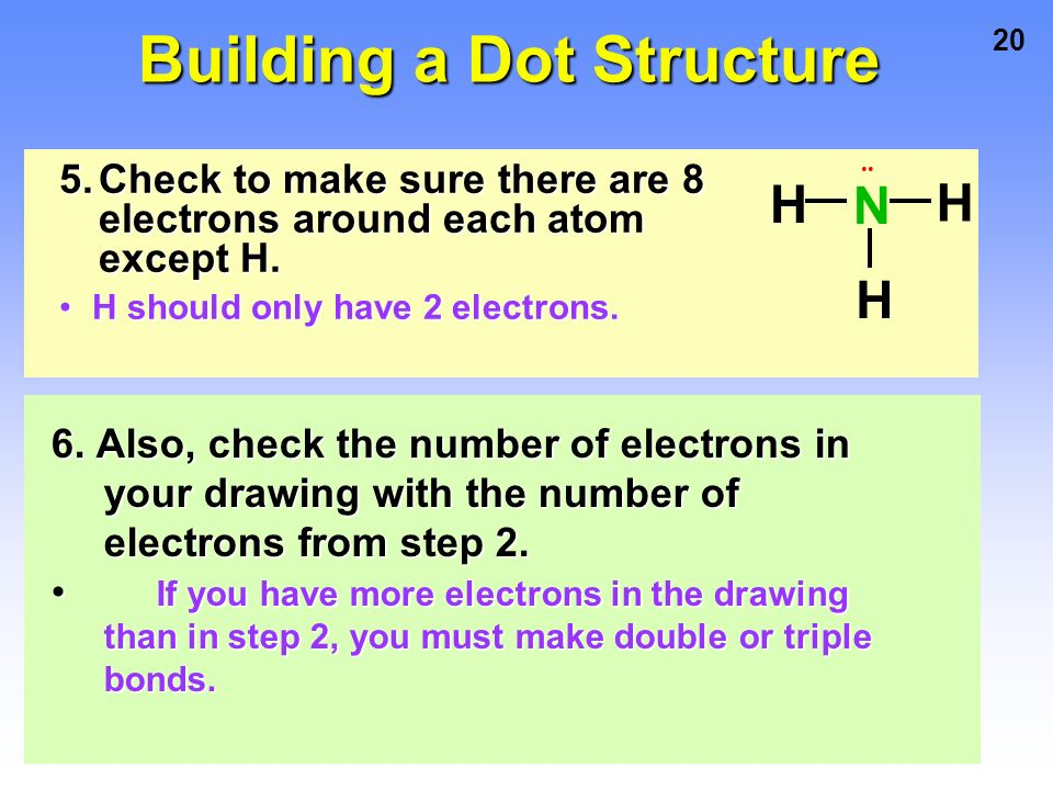 20 5.Check to make sure there are 8 electrons around each atom except H.