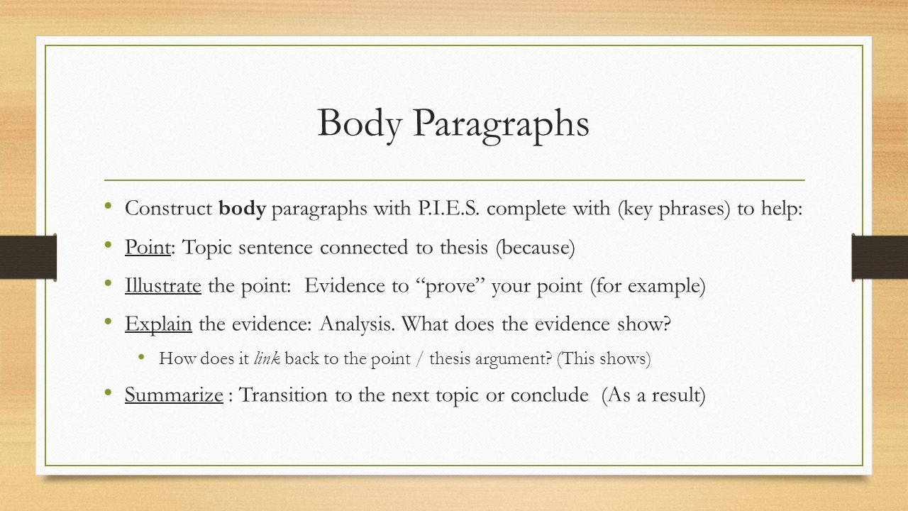 Dbq introduction paragraph format help!?