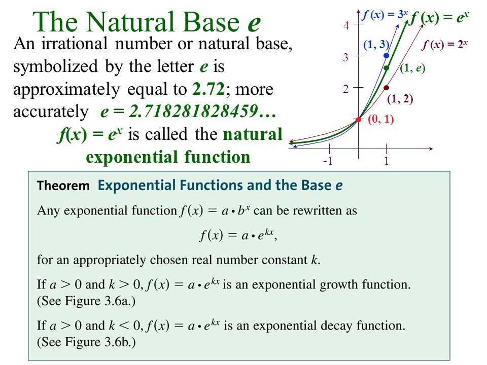 Unit 3 Exponential, Logarithmic, Logistic Functions 3.1 ...