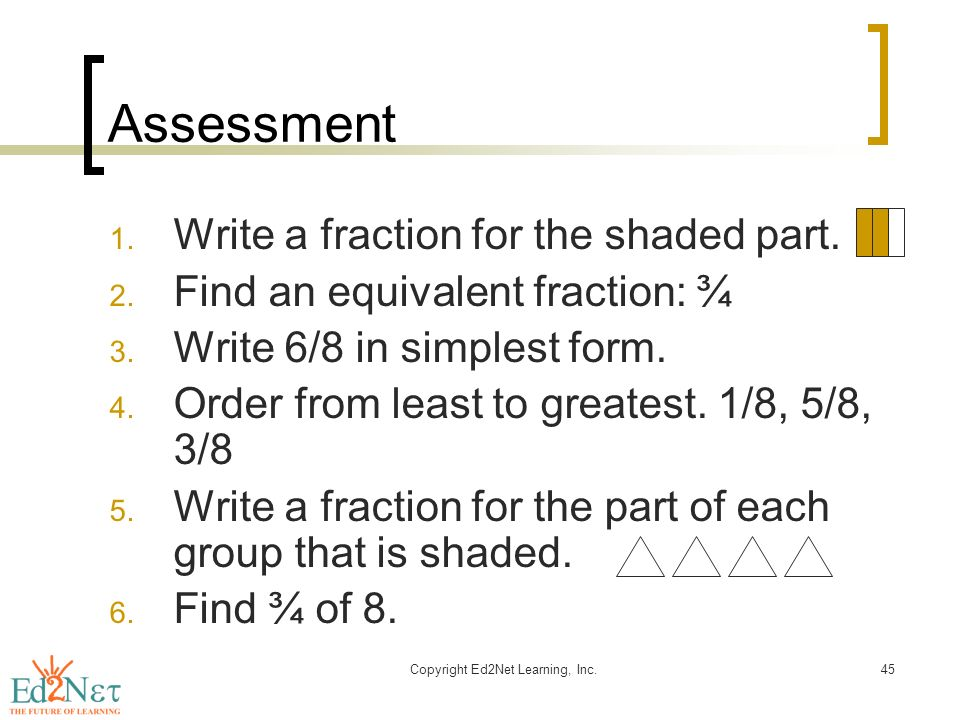 Copyright Ed2Net Learning, Inc.1 Fractions Grade ppt download