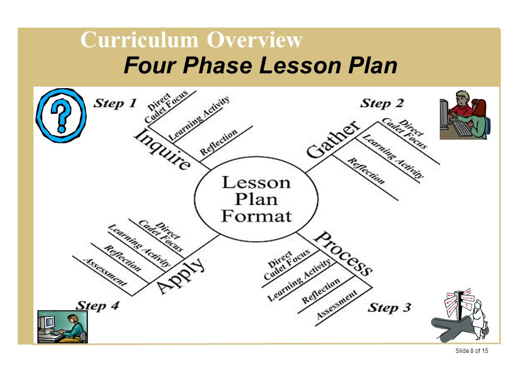 Curriculum Overview Slide Of Darlene Roberts Ppt Download - Cps lesson plan template
