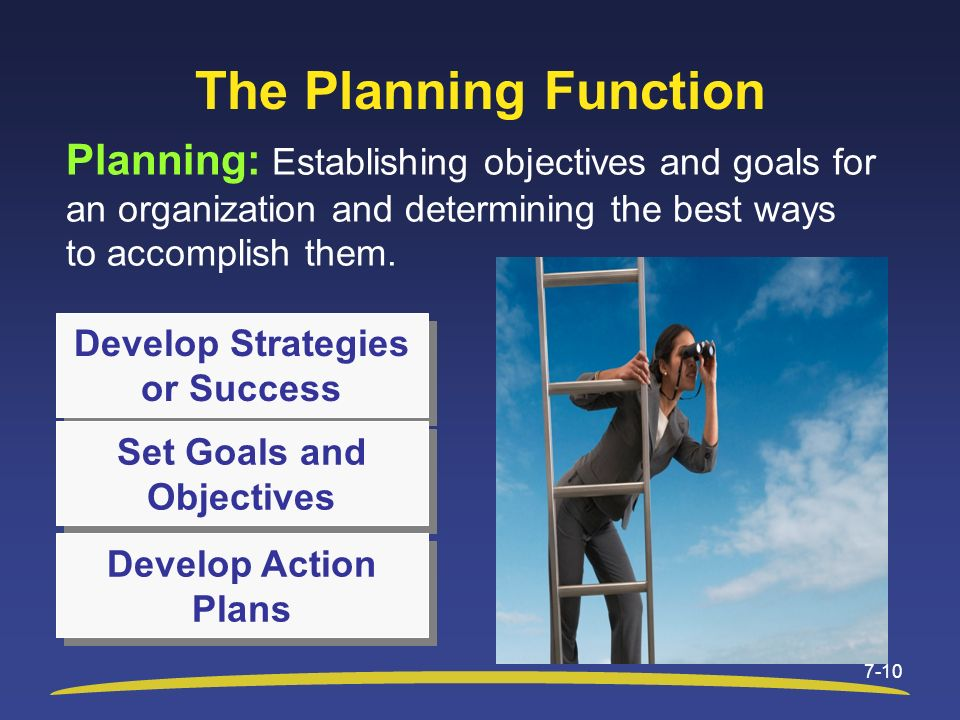 The Planning Function 7-10 Develop Strategies or Success Develop Strategies or Success Set Goals and Objectives Set Goals and Objectives Develop Actio