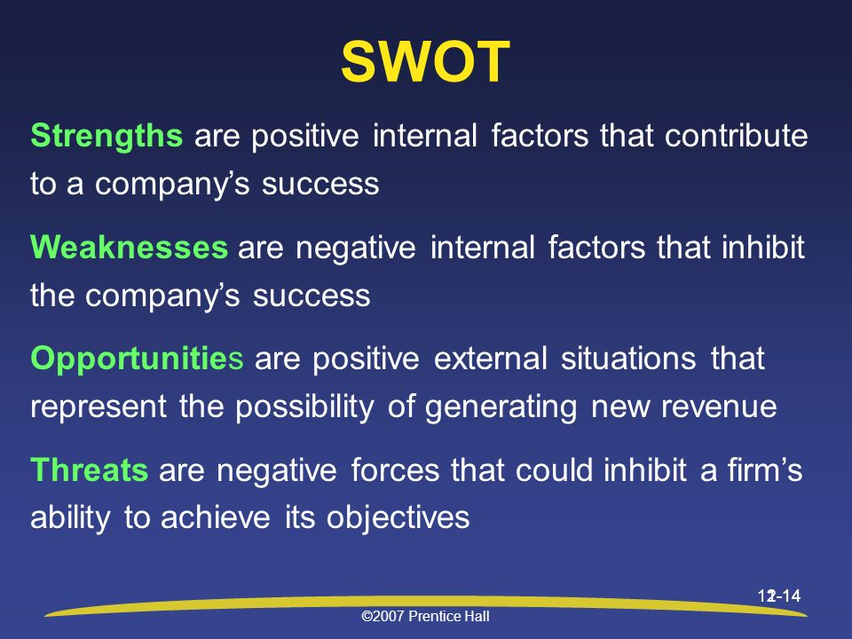 SWOT ©2007 Prentice Hall 12-14 Strengths are positive internal factors that contribute to a company's success Weaknesses are negative internal factors