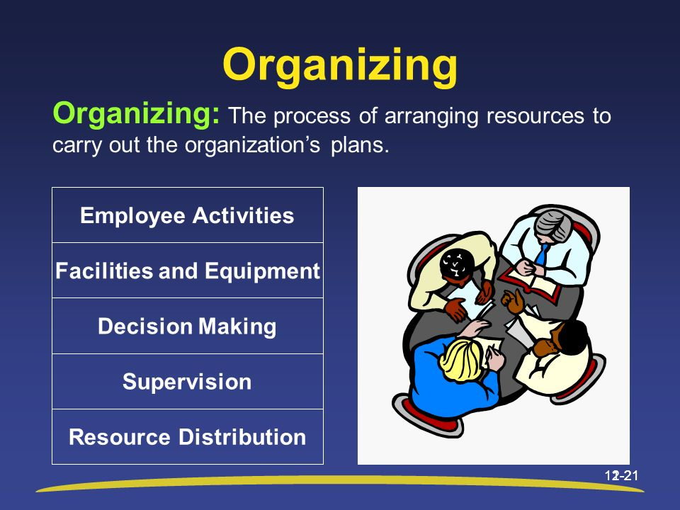 Organizing 12-21 Employee Activities Facilities and Equipment Decision Making Supervision Resource Distribution 1-21 Organizing: The process of arrang