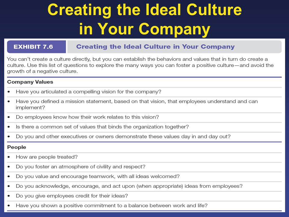 Creating the Ideal Culture in Your Company 7-31