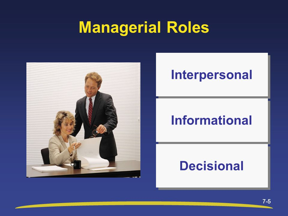 Managerial Roles 7-5 Interpersonal Informational Decisional