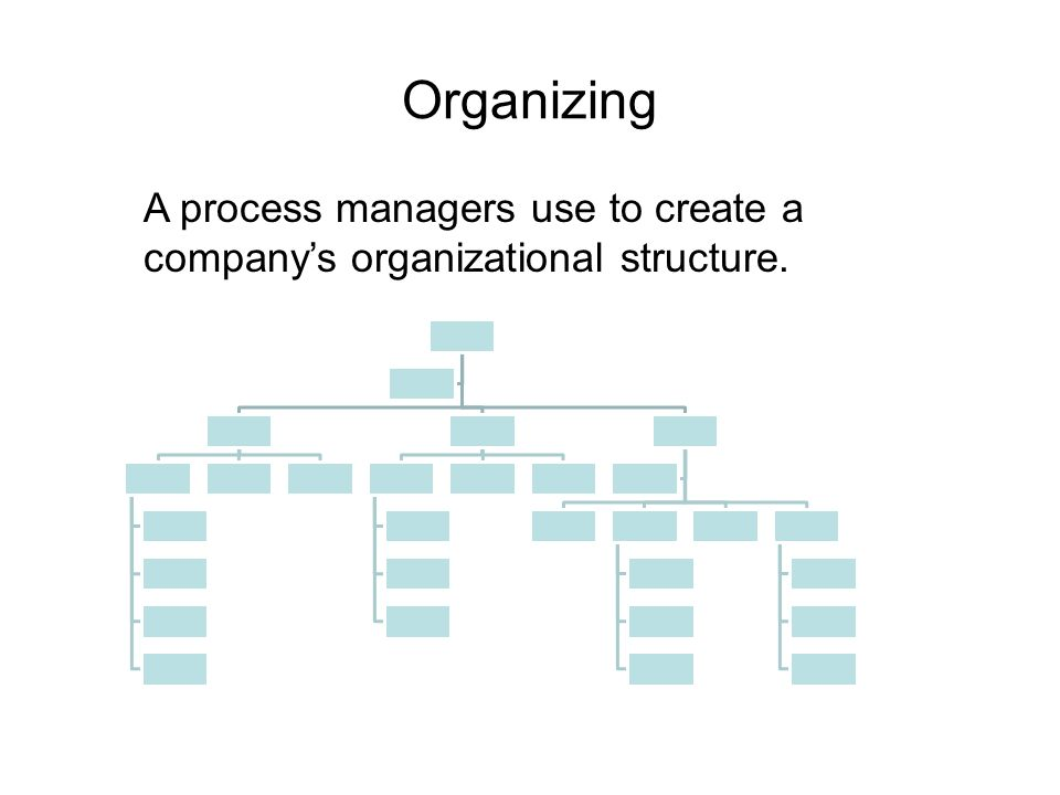 A process managers use to create a company's organizational structure.