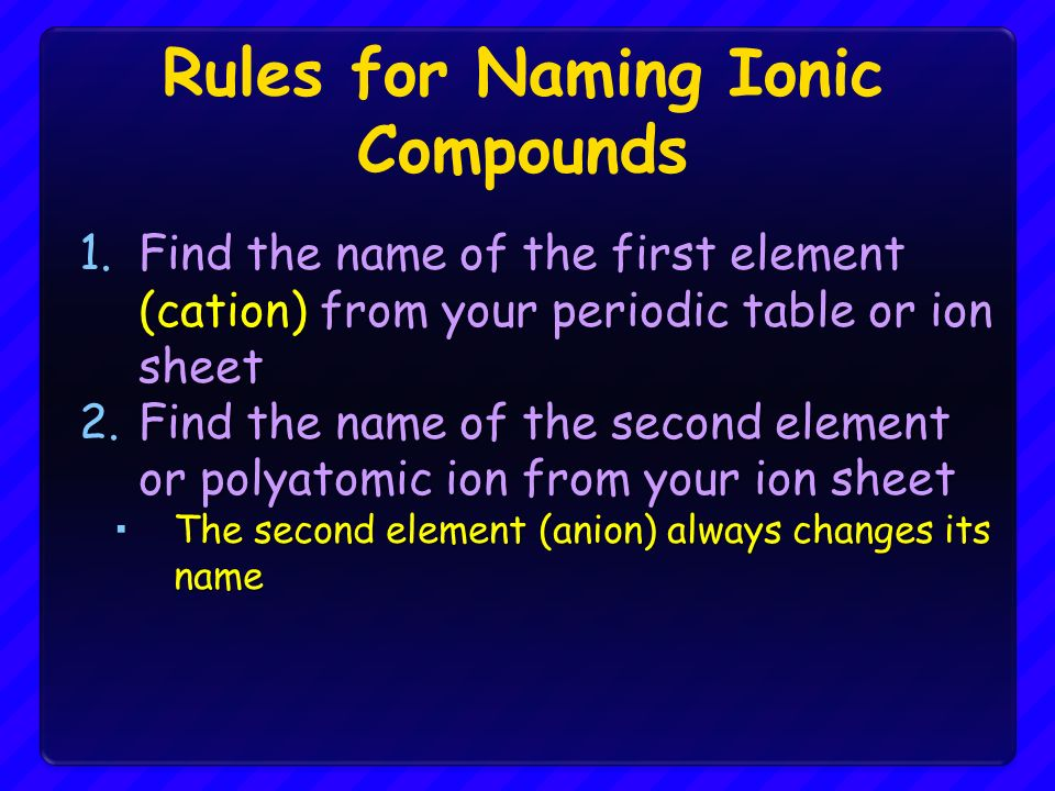 rules for naming File naming is an important component of file management here are the basic rules and recommendations follow basic computer system rules for file naming.