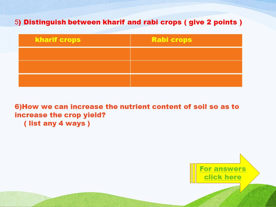 5 ) Distinguish between kharif and rabi crops ( give 2 points ) kharif crops Rabi crops 6)How we can increase the nutrient content of soil so as to increase the crop yield.