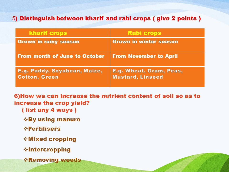 5 ) Distinguish between kharif and rabi crops ( give 2 points ) kharif crops Rabi crops Grown in rainy seasonGrown in winter season From month of June to OctoberFrom November to April  By using manure  Fertilisers  Mixed cropping  Intercropping  Removing weeds 6)How we can increase the nutrient content of soil so as to increase the crop yield.