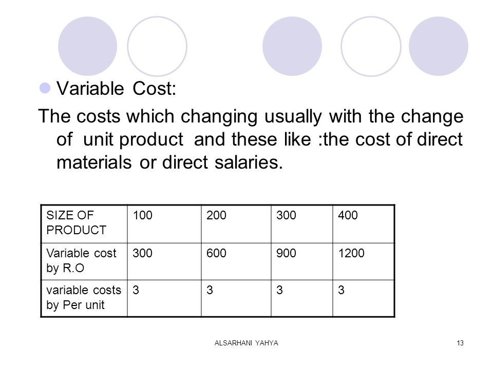 ALSARHANI YAHYA13 Variable Cost: The costs which changing usually with the change of unit product and these like :the cost of direct materials or direct salaries.