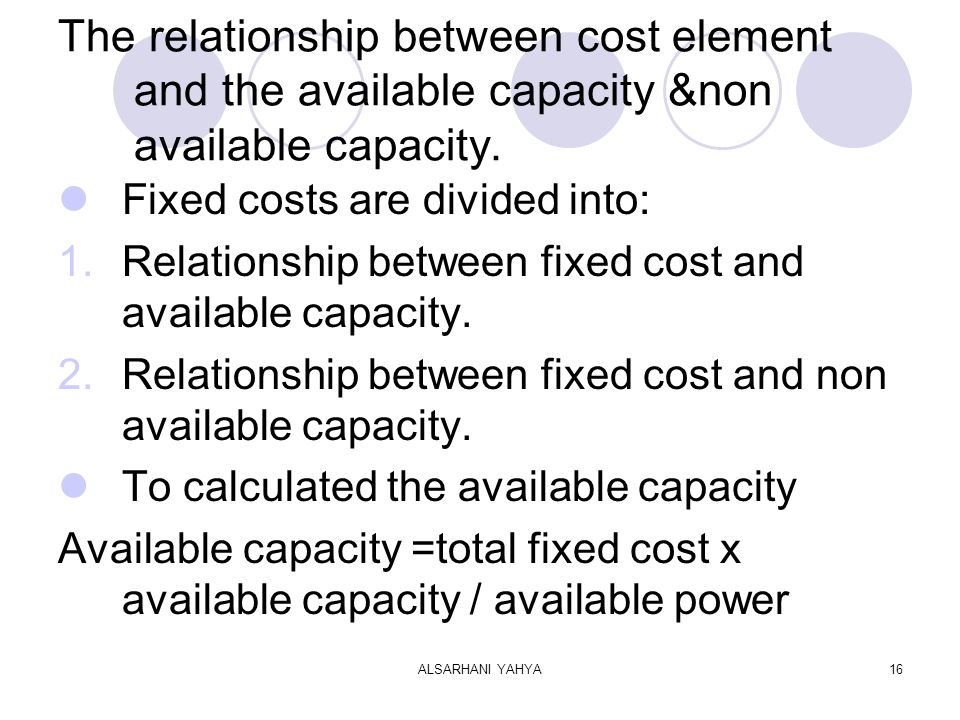 ALSARHANI YAHYA16 The relationship between cost element and the available capacity &non available capacity.