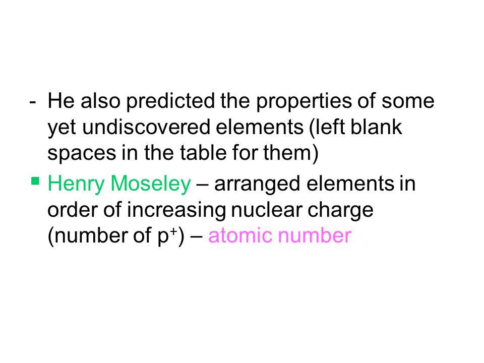 2 he - Periodic Table Theme Ap