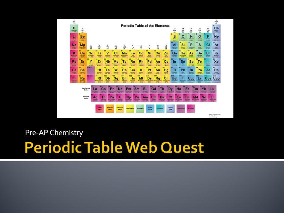 1 pre ap chemistry - Periodic Table Theme Ap