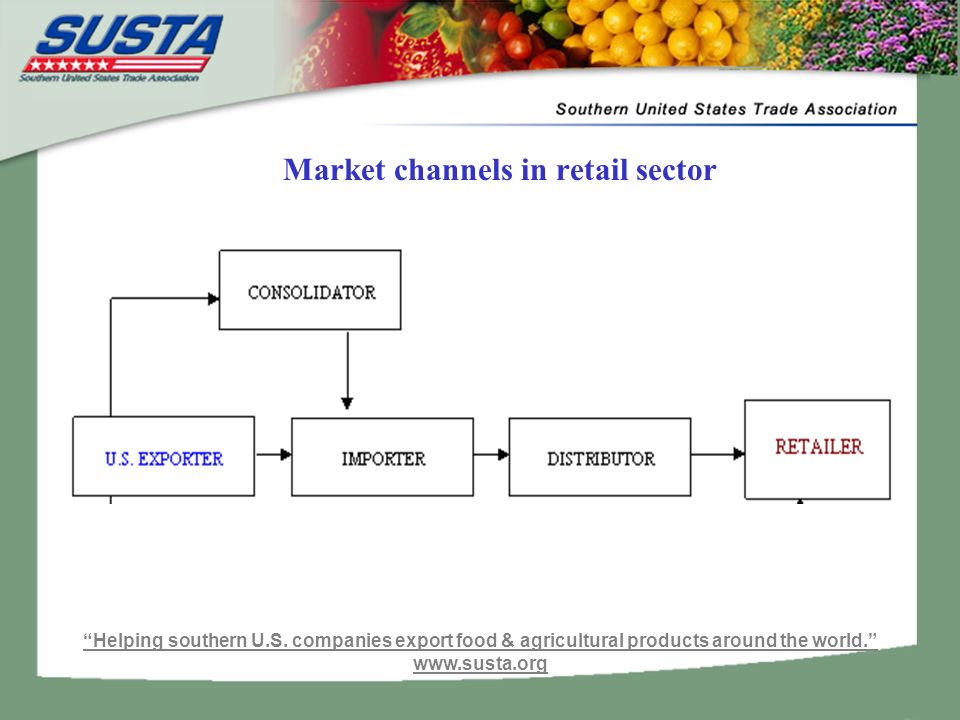 Market channels in retail sector Helping southern U.S.