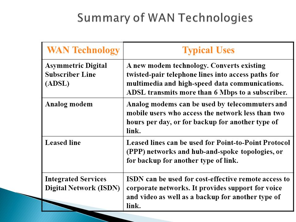 Typical UsesWAN Technology A new modem technology.