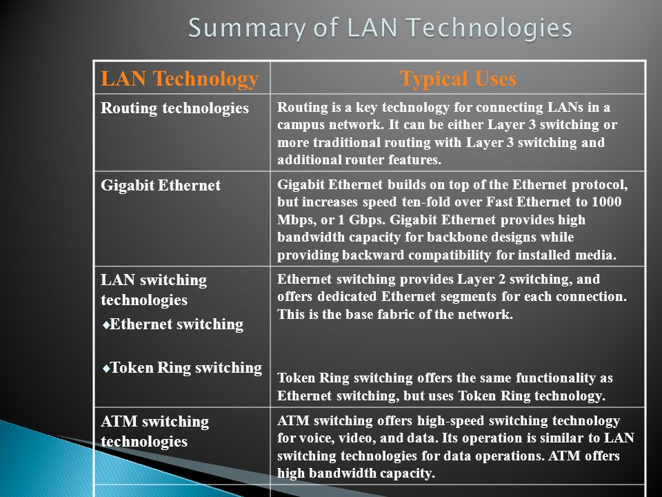 Typical UsesLAN Technology Routing is a key technology for connecting LANs in a campus network.