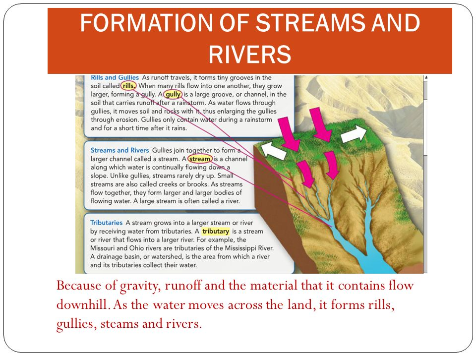Essential Questions How does moving water cause erosion? What land ...