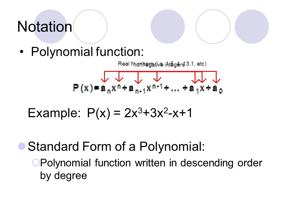 Polynomial Functions In Standard Form Heartpulsar