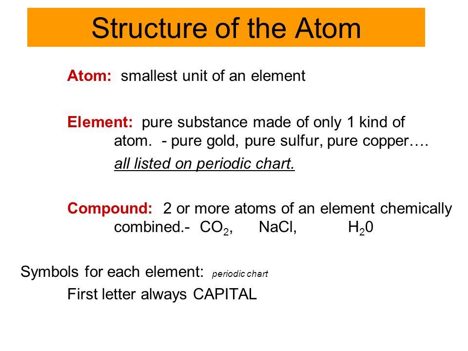Unit one beginning chemistry 1 atoms elements compounds names 2 structure urtaz Choice Image