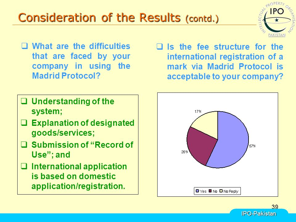 39 Consideration of the Results (contd.) IPO-Pakistan  What are the difficulties that are faced by your company in using the Madrid Protocol.