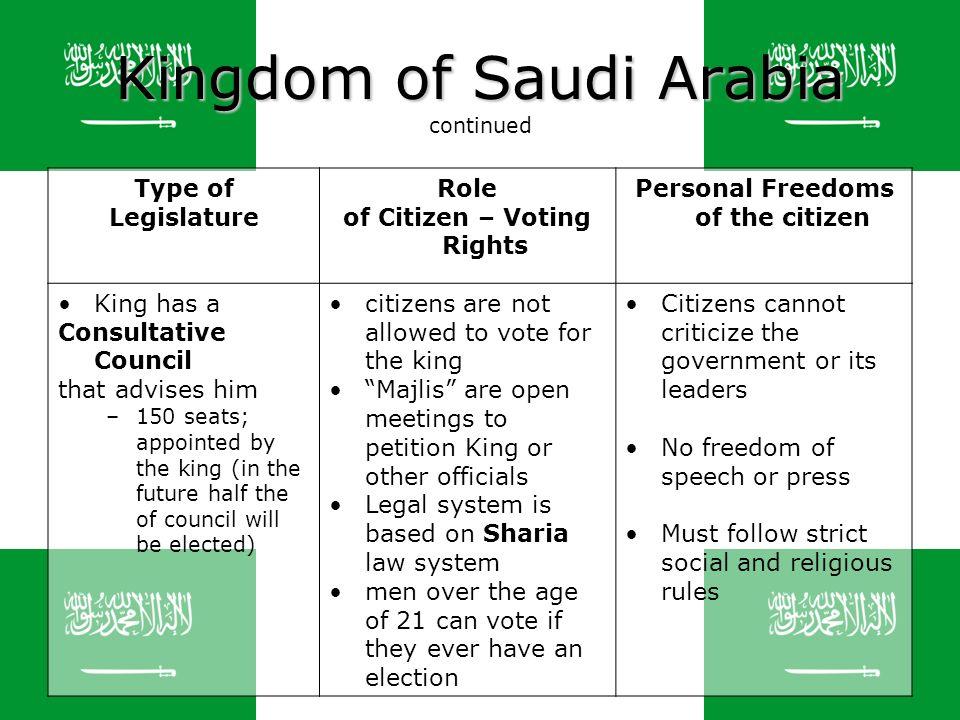 Governments of Israel, Saudi Arabia, & Iran Comparison Matrix ...