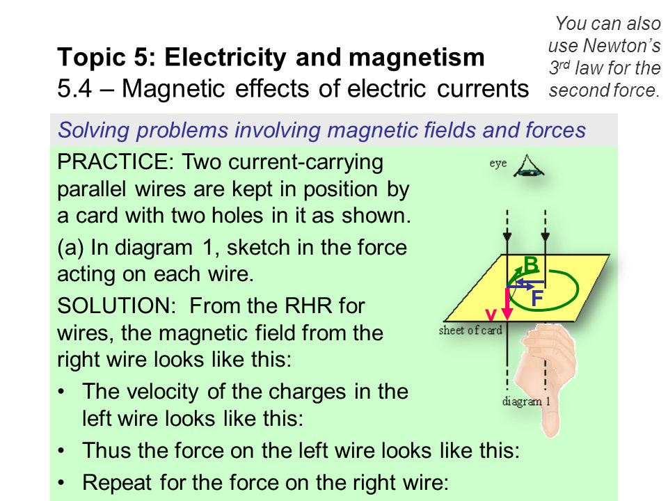slide_52 essential idea the effect scientists call magnetism arises when the diagram shows the cross section of a wire carrying conventional positive current into the plane at aneh.co