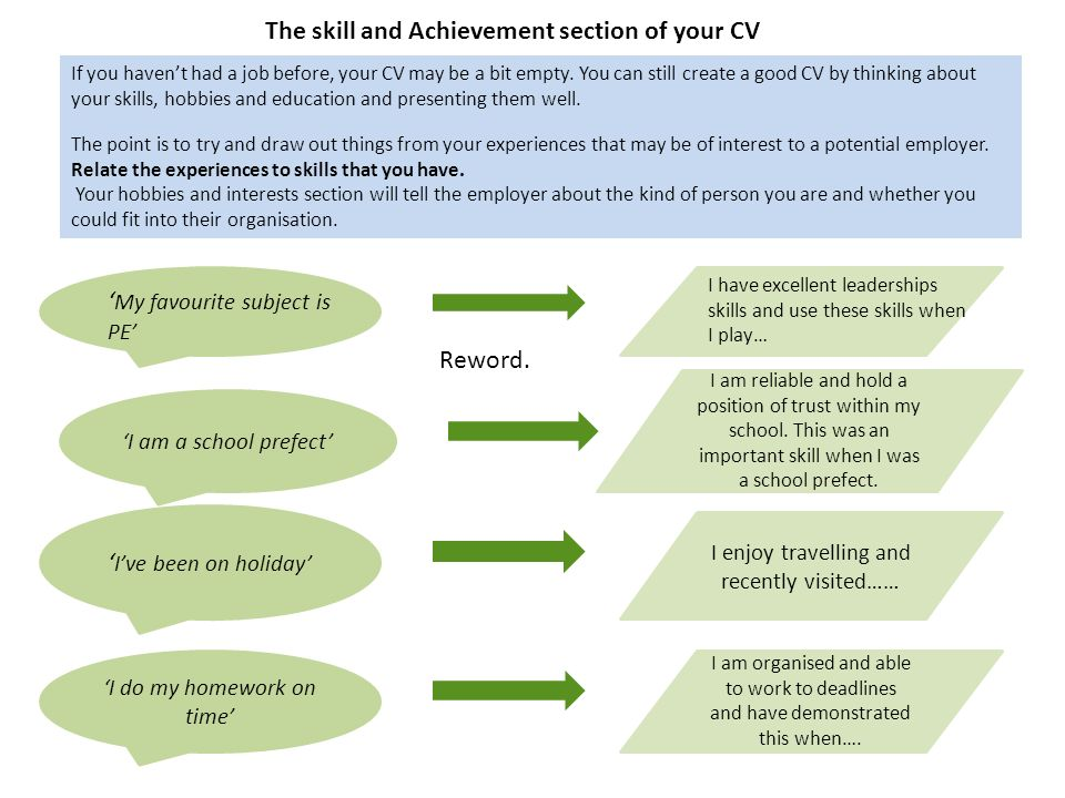 the skill and achievement section of your cv if you havent had a job - Skills On Your Cv
