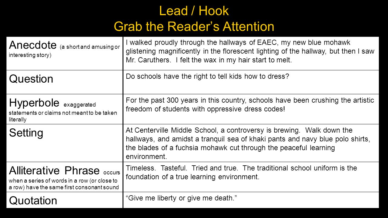 the persuasive essay a persuasive essay convinces readers to lead hook grab the reader s attention anecdote a short and amusing or interesting story