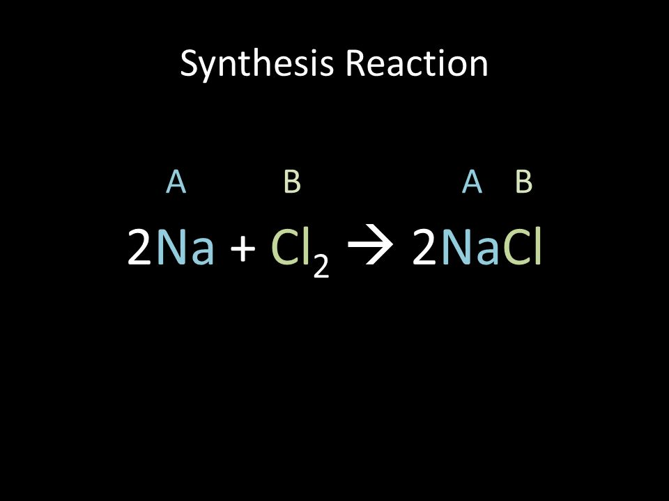 Types of Reactions The Six Different Types of Reactions Synthesis – Worksheet 2 Synthesis Reactions